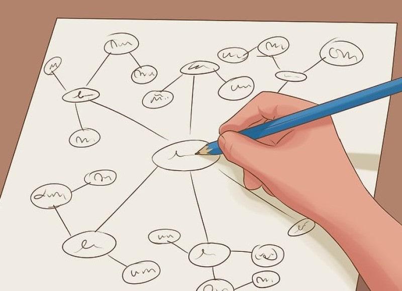 tự học ielts writing task 2
